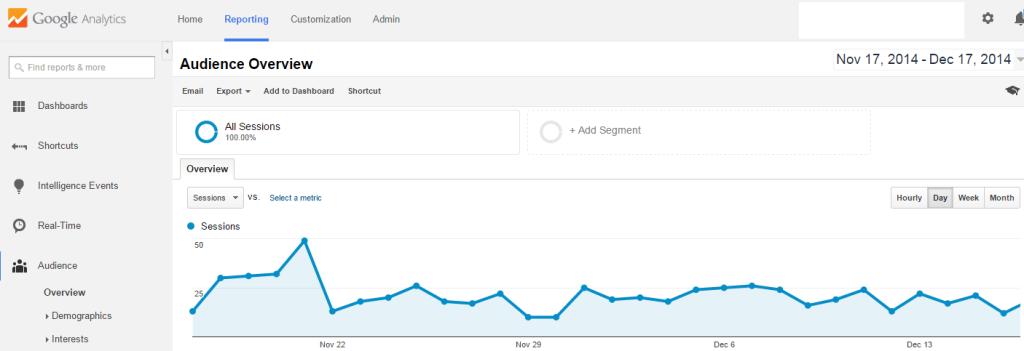 analytic plugin for wordpress blog