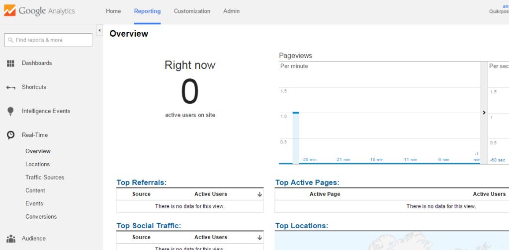 realtime overview google analyticsrealtime overview google analytics